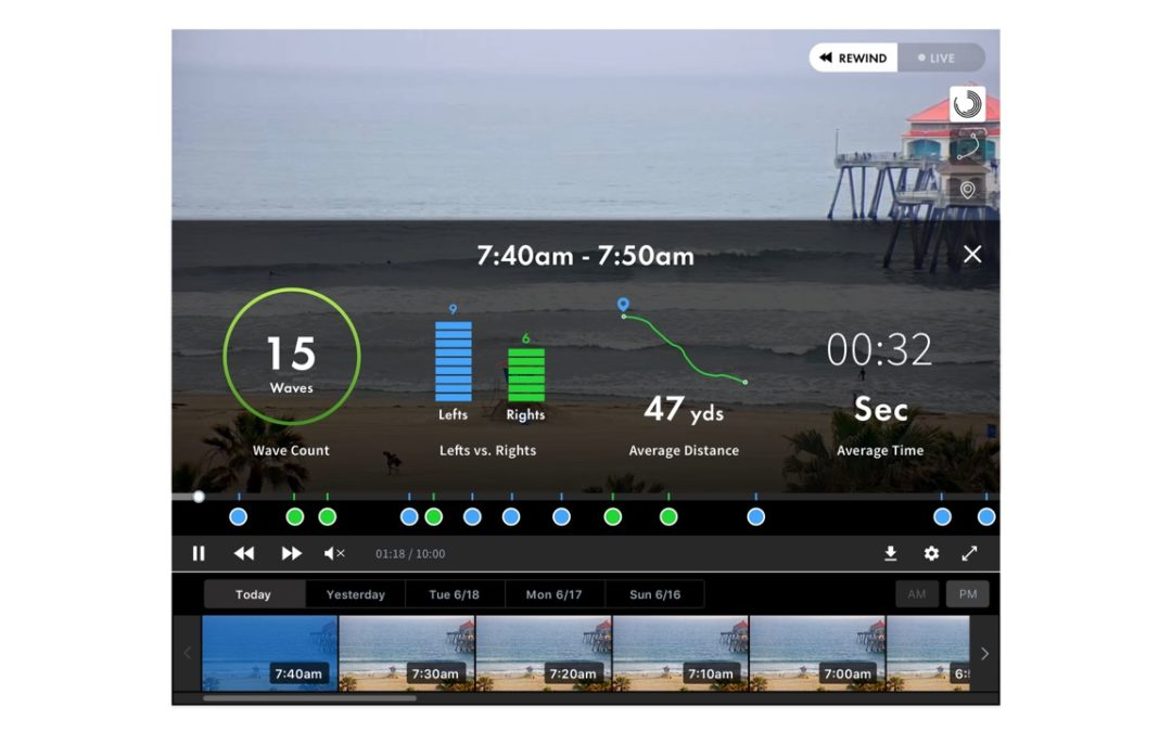 Surfline to Debut New Technology for Premium Site